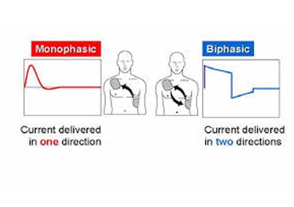 perbedaan biphasic dan monophasic